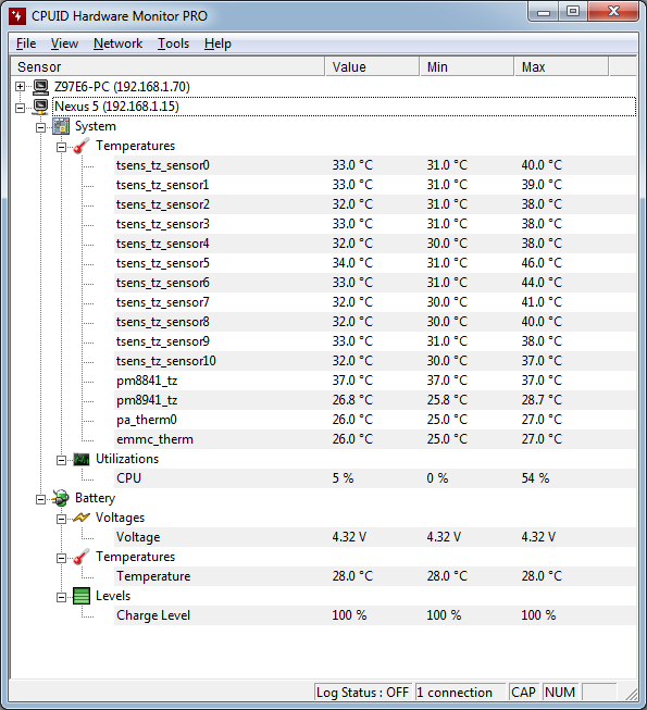 CPUID HWMonitor Pro 1.44 Crack Serial Key Latest Free Download 2021