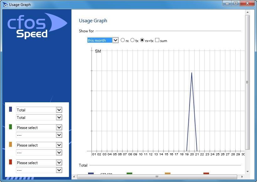 cFosSpeed 11.04 Crack Build 2440 Full Keygen Serial Key Latest Version