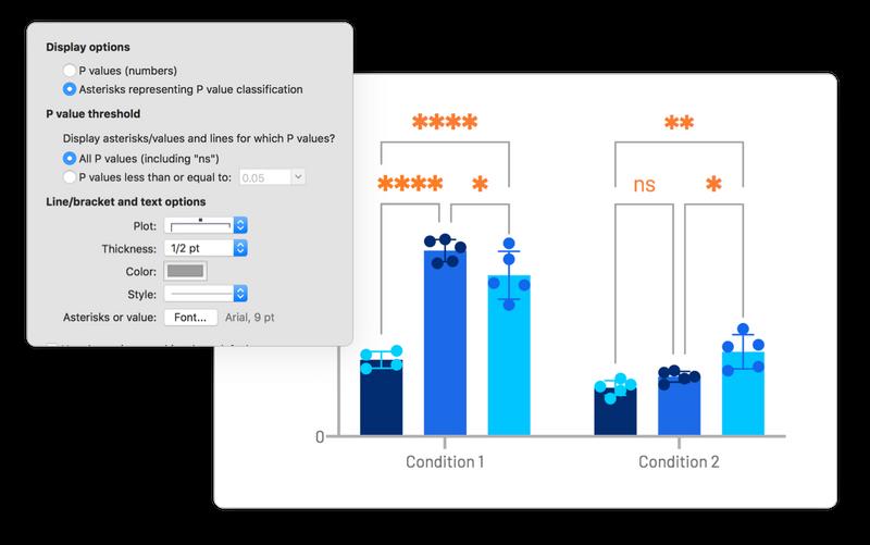 GraphPad Prism 9.1.2 Crack Serial Key Full Version Download 2021